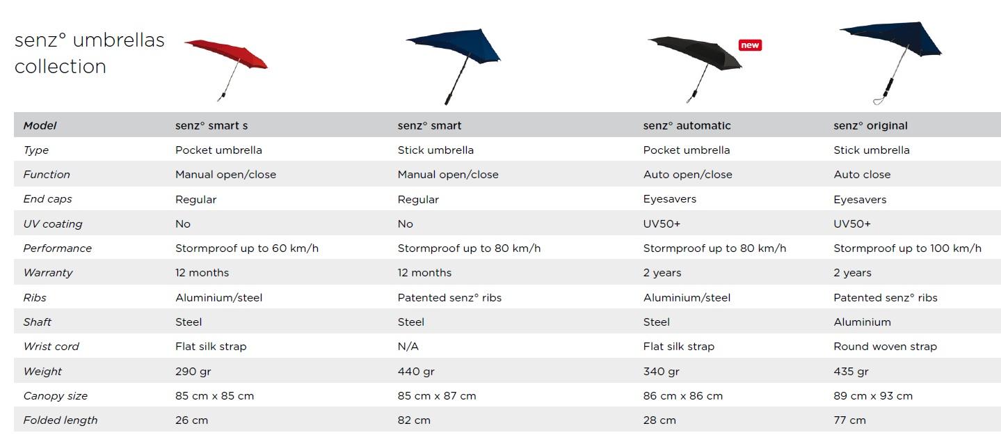 Senz-paraplu bedrukken