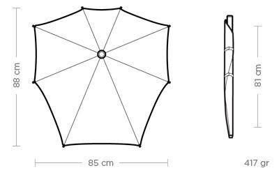 Informatie senz paraplu